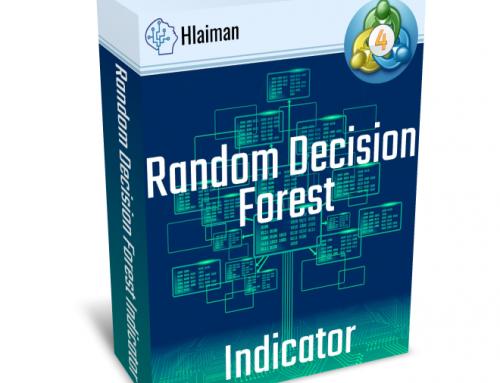 Random Forest Indicator